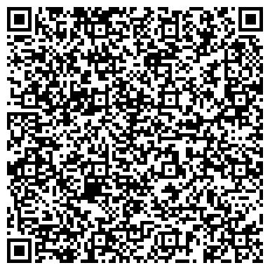 QR-код с контактной информацией организации Институт общей энергетики НАН Украины, ГП