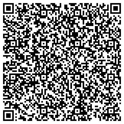 QR-код с контактной информацией организации Мельвент-Харьков, Инжиниринговая компания ООО
