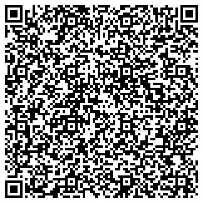 QR-код с контактной информацией организации Мелитопольпродмаш Группа компаний, ООО