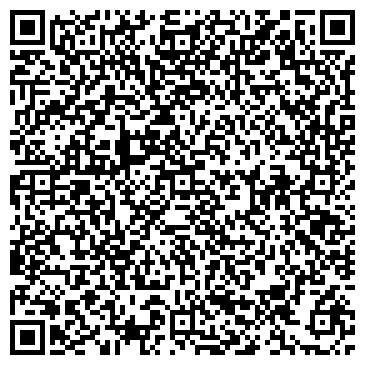 QR-код с контактной информацией организации Промавтоматика, ЧПКФ
