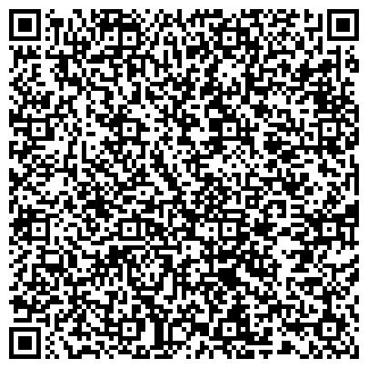 QR-код с контактной информацией организации Насосное Оборудование, ТОО