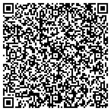 QR-код с контактной информацией организации ИМЦ, ТОО