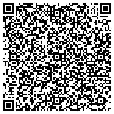 QR-код с контактной информацией организации Метран промышленная группа, ЗАО