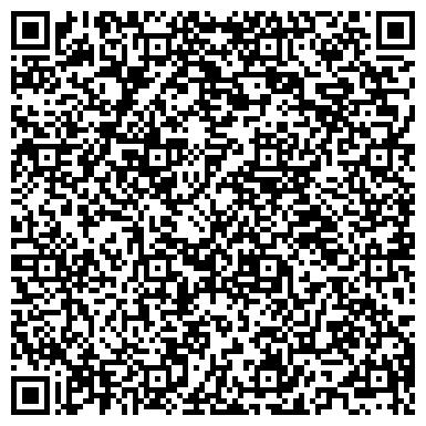 QR-код с контактной информацией организации Горметпроект, ТОО