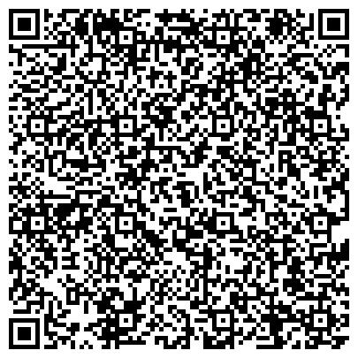 QR-код с контактной информацией организации Информационно-технический центр по сварке и диагностике, ОАО Химремонт