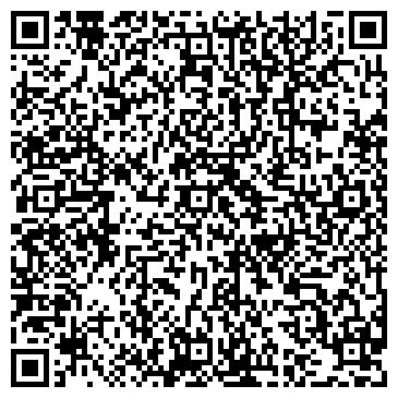 QR-код с контактной информацией организации ДизАвто, СПД