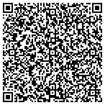 QR-код с контактной информацией организации ПО Техноспецсервис, ООО
