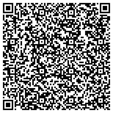 QR-код с контактной информацией организации Юшкова Ирина Михайловна, СПД