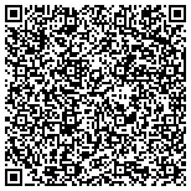 QR-код с контактной информацией организации Торгиндустрия, ООО