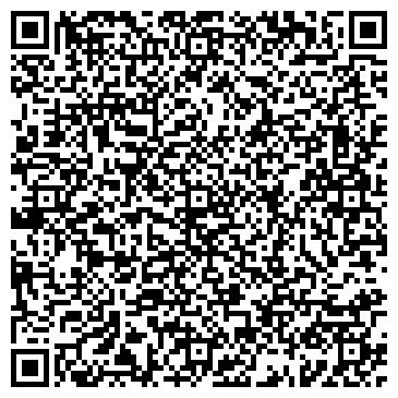 QR-код с контактной информацией организации Энергопромтехника, ЧП