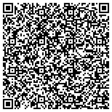 QR-код с контактной информацией организации Научно-технический испытательный центр Спектр-Т, ЧАО