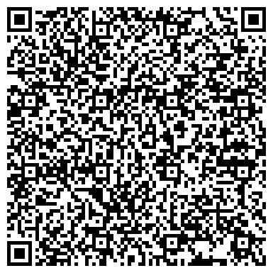QR-код с контактной информацией организации Научно Производственная Компания ПАПИРУС, ООО