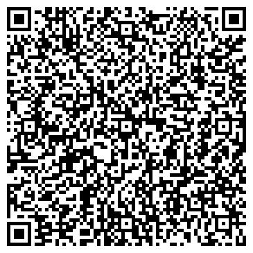 QR-код с контактной информацией организации НПП Энергомаш, ООО