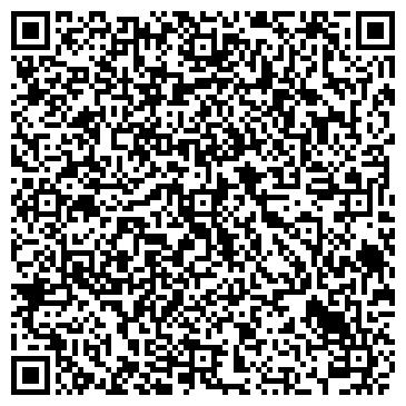 QR-код с контактной информацией организации Енерго вентиляция, ООО