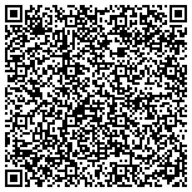 QR-код с контактной информацией организации Инновационная Технолаборатория, ООО