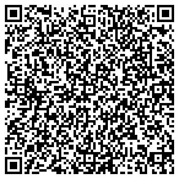 QR-код с контактной информацией организации Вяткин, ЧП