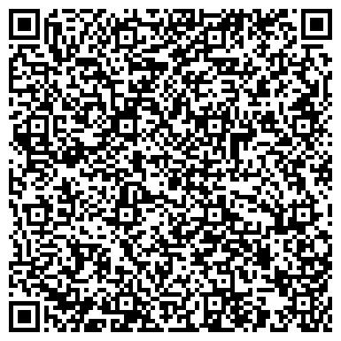QR-код с контактной информацией организации Промавтоматика, ООО ПКП