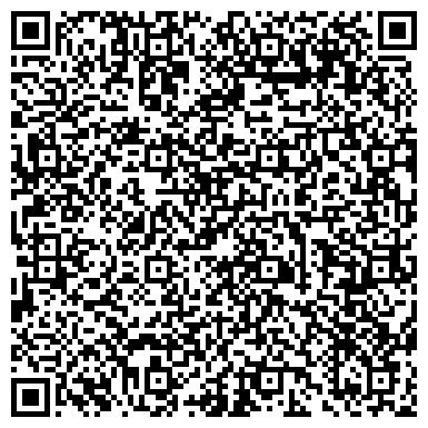 QR-код с контактной информацией организации Технострим ИТЦ, ООО