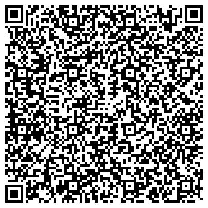 QR-код с контактной информацией организации Бердянская Насосная Ремонтная База, СПД (Некрасов И.А.)