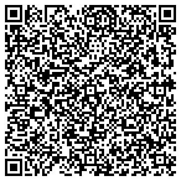 QR-код с контактной информацией организации Мукомол (Сиа), ООО