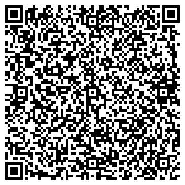 QR-код с контактной информацией организации Аналитика, НПЧФ