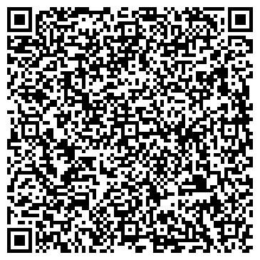 QR-код с контактной информацией организации Никогазсервис, ООО