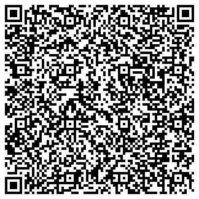 QR-код с контактной информацией организации Техресурс, научно-инновационное предприятие