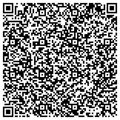 QR-код с контактной информацией организации Швец Виктор Викторович, СПД