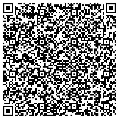 QR-код с контактной информацией организации Термопластсервис, ДП (Termoplast-Servis DP)
