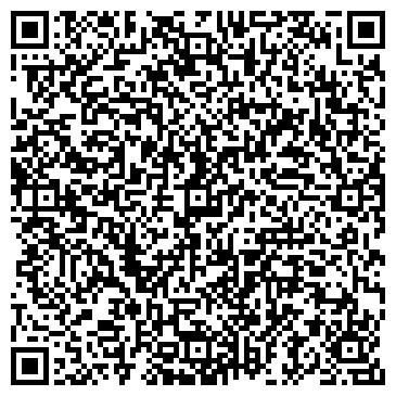 QR-код с контактной информацией организации Компания УКРРАС енергопостачання, ООО