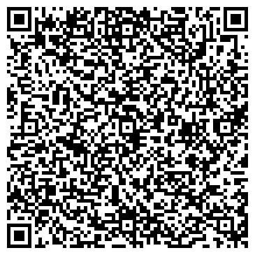 QR-код с контактной информацией организации Жевжик, ЧП
