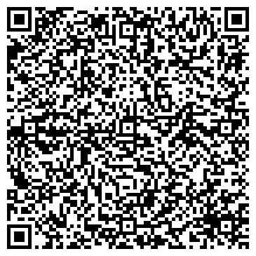 QR-код с контактной информацией организации Торэнерго НПП, ООО