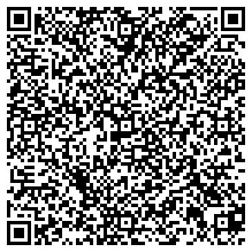 QR-код с контактной информацией организации НВП Промтехгруп, ООО