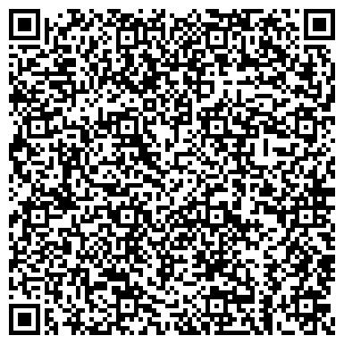 QR-код с контактной информацией организации НАУЧНО-ПРОИЗВОДСТВЕННЫЙ ЦЕНТР ЭЛЕТЕХ