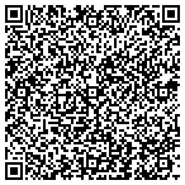 QR-код с контактной информацией организации Онлайн гипермаркет Abo.ua
