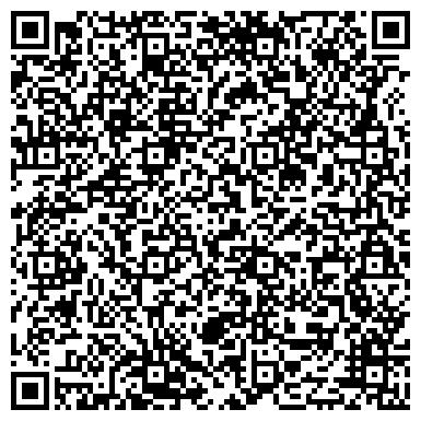 QR-код с контактной информацией организации ИП Ржавин Сергей Александрович