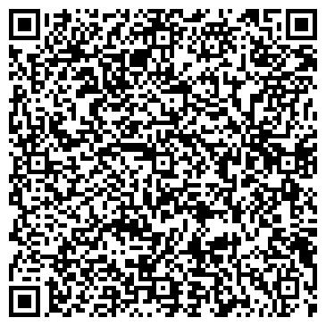 QR-код с контактной информацией организации Субъект предпринимательской деятельности АВТОПРОФИ