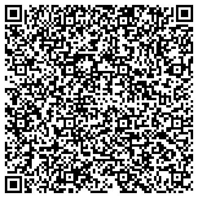 QR-код с контактной информацией организации Интернет-Магазин «Авторадиаторы», Субъект предпринимательской деятельности