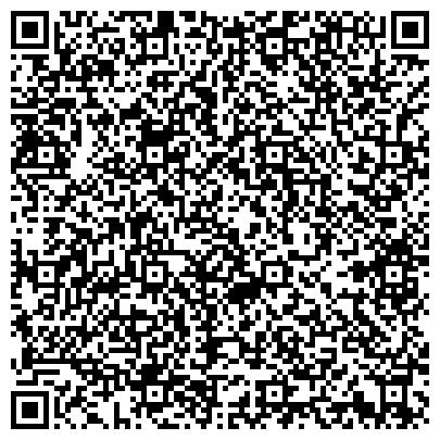 QR-код с контактной информацией организации Субъект предпринимательской деятельности Пневматическое оружие Airgun.kiev.ua