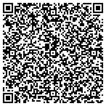 QR-код с контактной информацией организации Future Systems Group, Компания