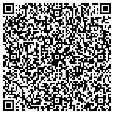 QR-код с контактной информацией организации Айрапетян , ЧП