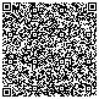 QR-код с контактной информацией организации Скай Кантри, ООО ( Sky Country )