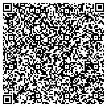 QR-код с контактной информацией организации Нашалавка (Nashalavka), ЧП