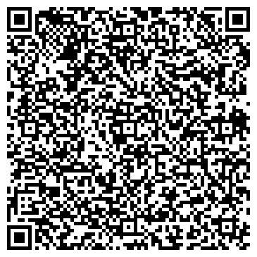 QR-код с контактной информацией организации Магазин КАНАТ, СПД