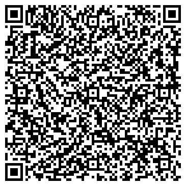 QR-код с контактной информацией организации Пикник-Сервис, СПД