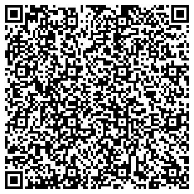 QR-код с контактной информацией организации Агротерм, НПП, ООО