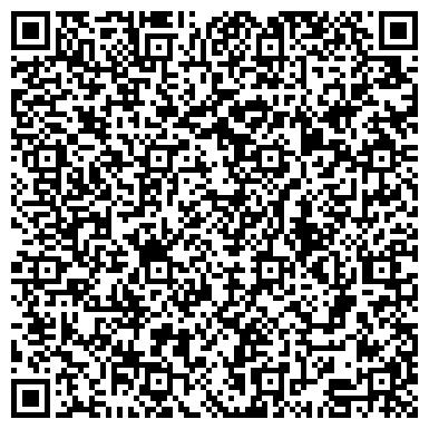 QR-код с контактной информацией организации Украинский охотничий портал Ranger, ООО