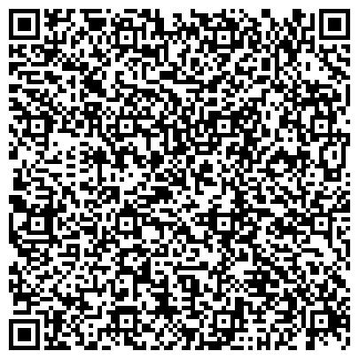 QR-код с контактной информацией организации Павлоградский химический завод, ГП НПО