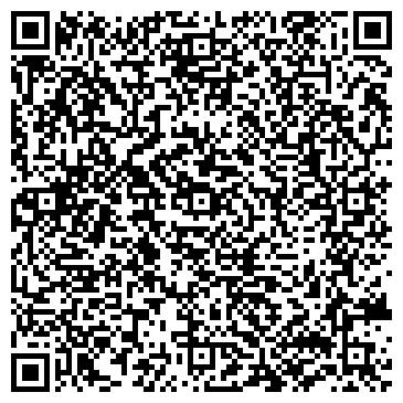 QR-код с контактной информацией организации Фискарс тулс, ЧП (Fiskars-tools)