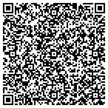 QR-код с контактной информацией организации Институт Энергосбережения